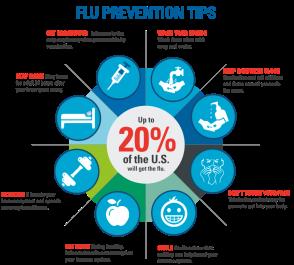 Prevent-Flu-2013